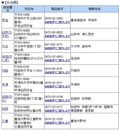 KIM blog 160419-2