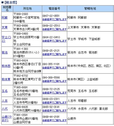 KIM blog 160419