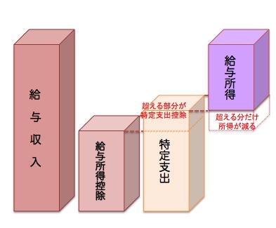 KIM blog-2 130105