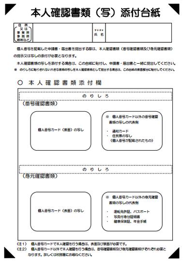 KIM Blog 160320