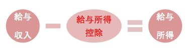 KIM blog-4 130104