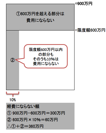 KIMCAFE 140111-2