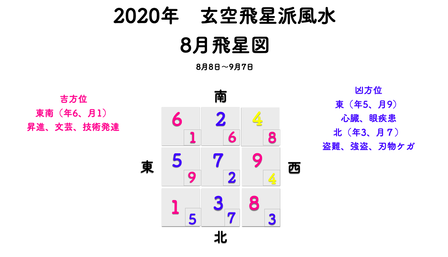 スクリーンショット 2020-08-01 9.00.32