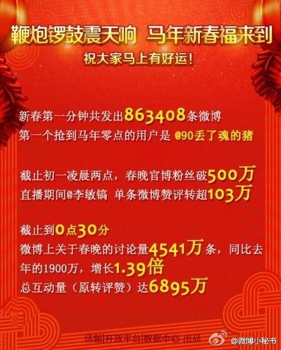 20140206_写真_中国_旧正月_3