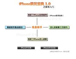 20100811_iphone_3