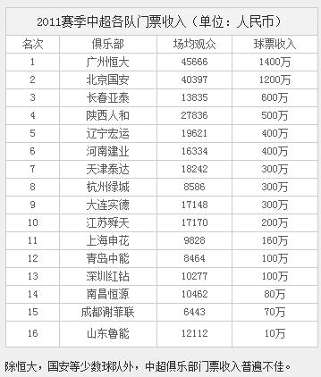 20120529_中国_写真_サッカー