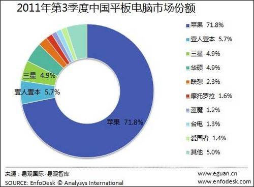 20111221_中国_タブレットPC_2