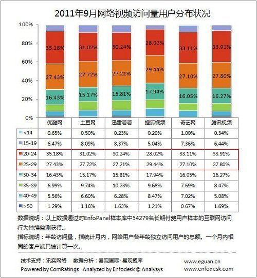 20111221_Youku_微博_5
