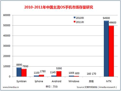 201104008_smart_phone