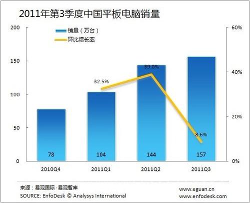 20111221_中国_タブレットPC_1