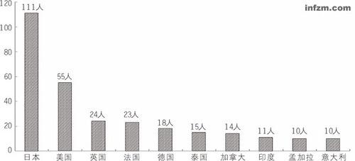20121019_写真_中国_三面記事_4