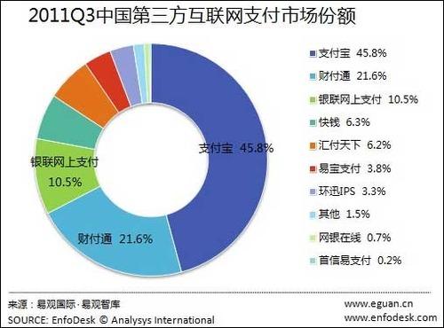 20111116_騰訊微博_EC_ショッピングサイト_3