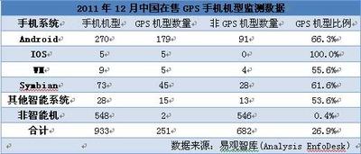 201120103_写真_中国_マイクロブログ_LBS2