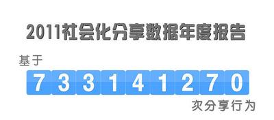 20120110_ソーシャルメディア_SNS_1