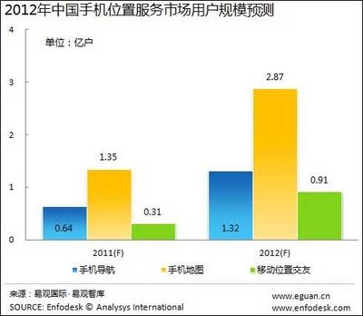 201120103_写真_中国_マイクロブログ_LBS1