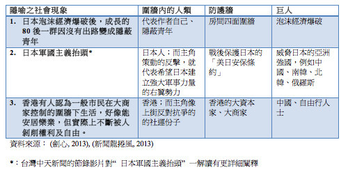 20130713_写真_中華圏_進撃の巨人_1
