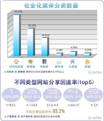 20120110_ソーシャルメディア_SNS_4