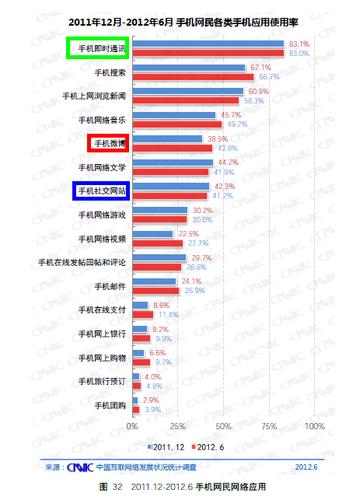 20120720_写真_中国_ネット_統計_6
