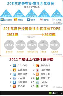20120110_ソーシャルメディア_SNS_5