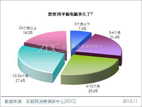20121224_写真_中国_タブレット_6