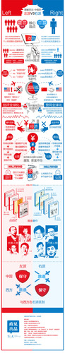 20120226_写真_中国_右翼、左翼