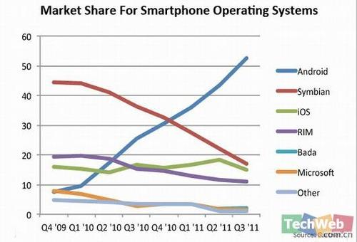 20111117_中国_携帯_スマートフォン_Android_2