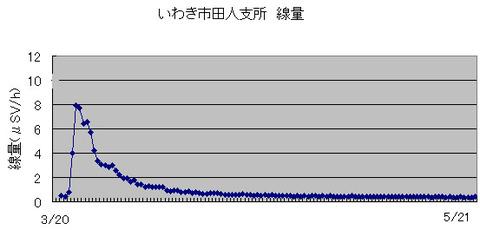 iwakitabito5-21