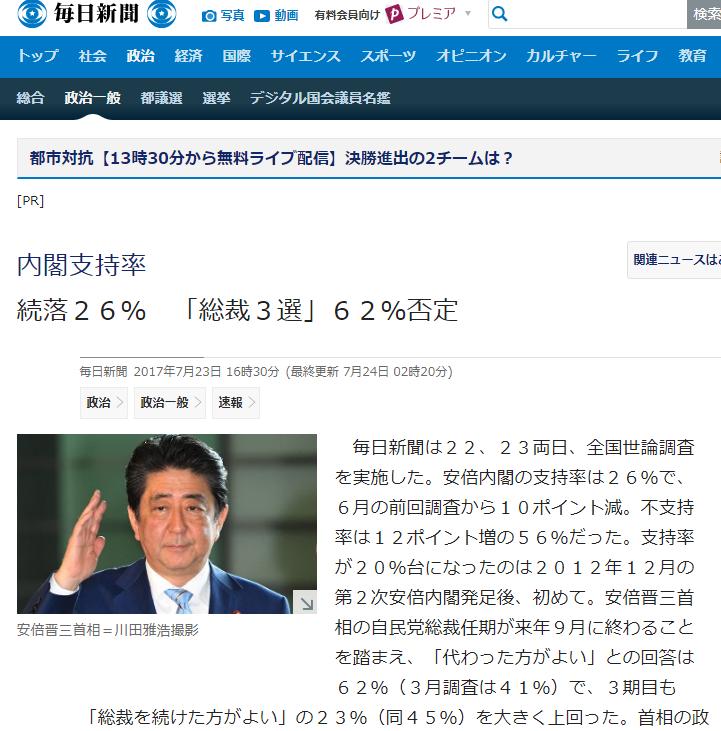 内閣支持率:続落26% 「総裁3選」62%否定   毎日新聞