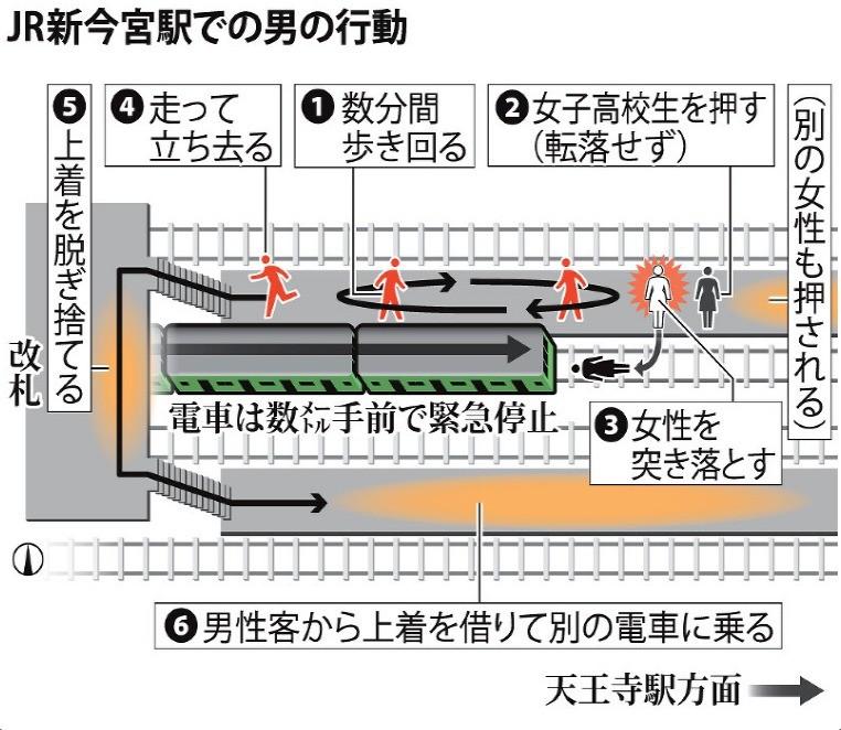 大阪・新今宮駅の殺人未遂