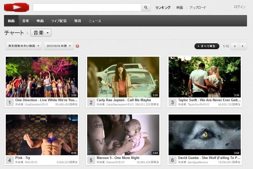 チャート - 音楽 - YouTube