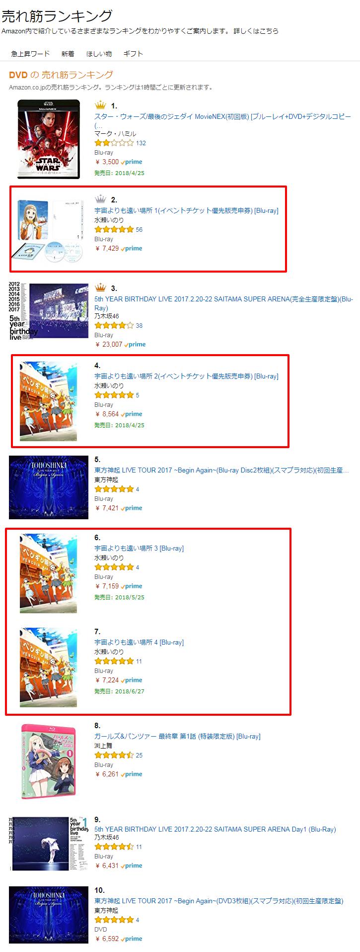 Amazon co jp 売れ筋ランキング  DVD の中で最も人気のある商品です