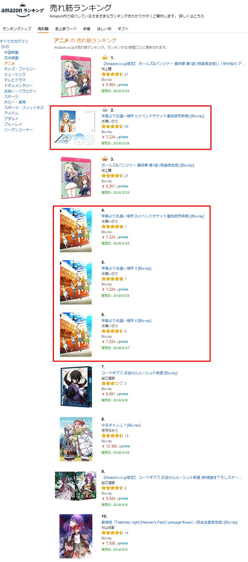 Amazon co jp 売れ筋ランキング