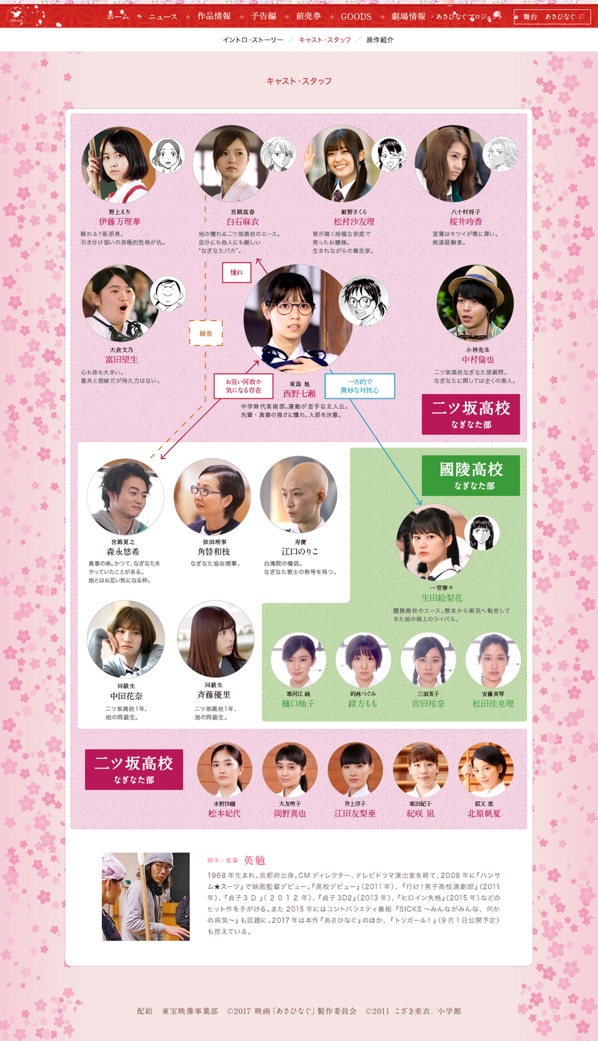 映画『あさひなぐ』 公式サイト I キャスト・スタッフ
