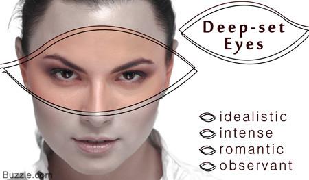 450-94567744-deep-set-eyes