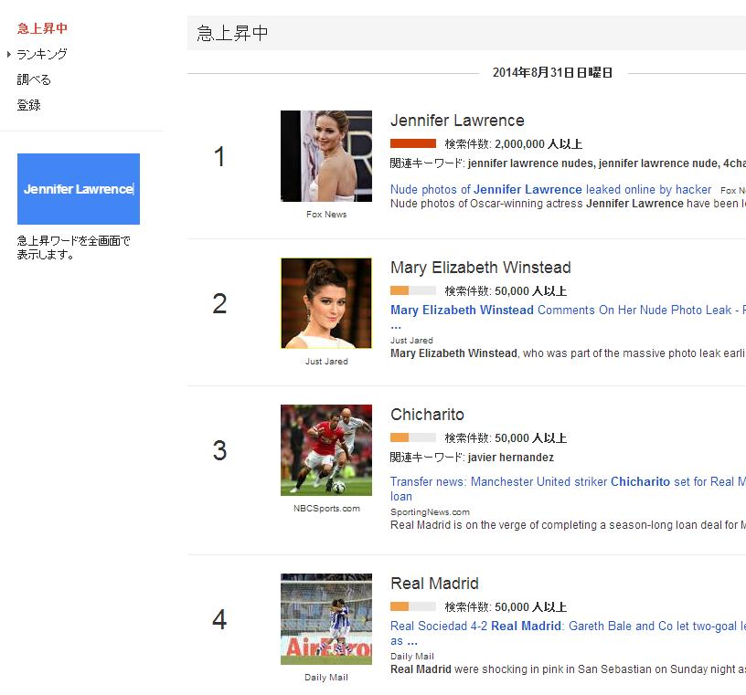 Google トレンド   急上昇ワード