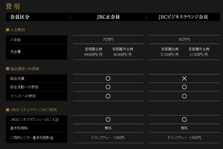 日本ビジネス協会