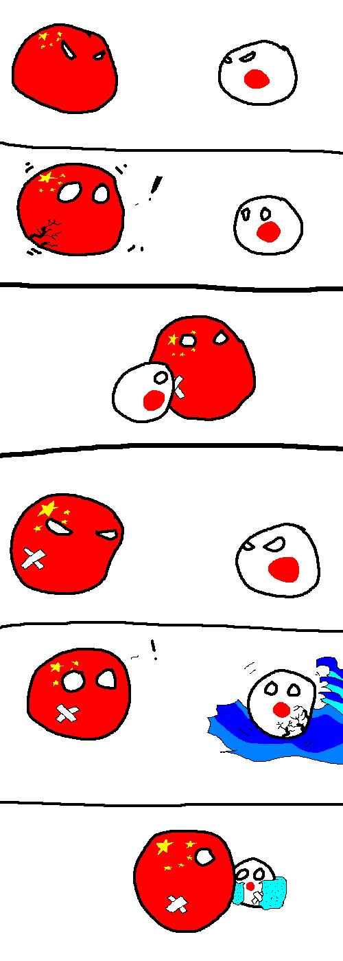 NHYGG