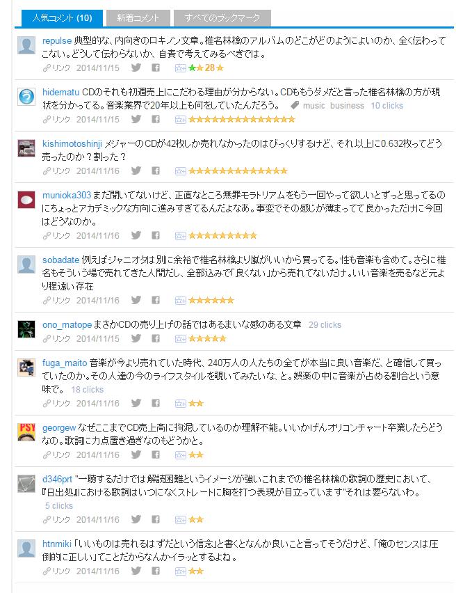 はてなブックマーク   椎名林檎『日出処』