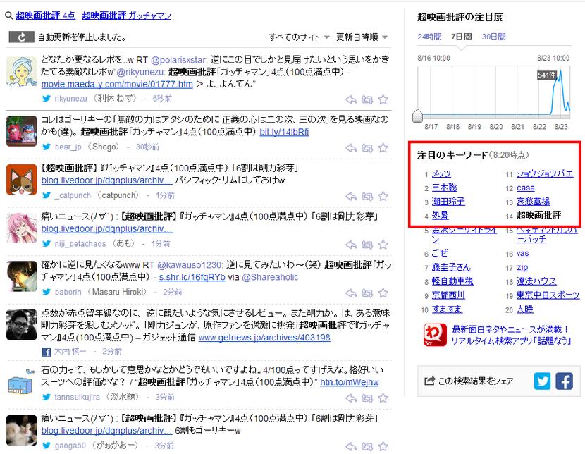 「超映画批評」の検索結果   Yahoo 検索(リアルタイム)