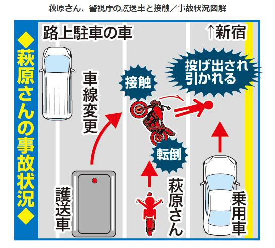 萩原さん、警視庁の護送車と接触/事故状況図解