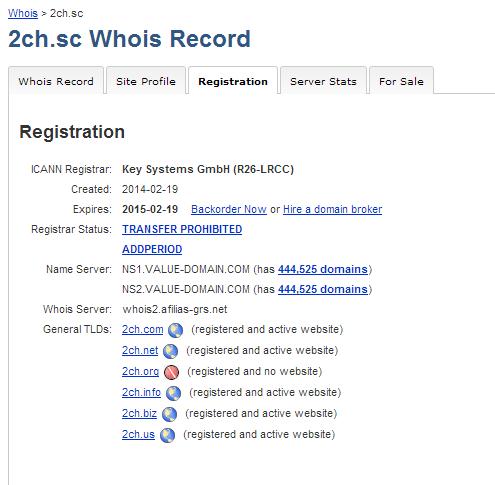 sc WHOIS  DNS    Domain Info   DomainTools