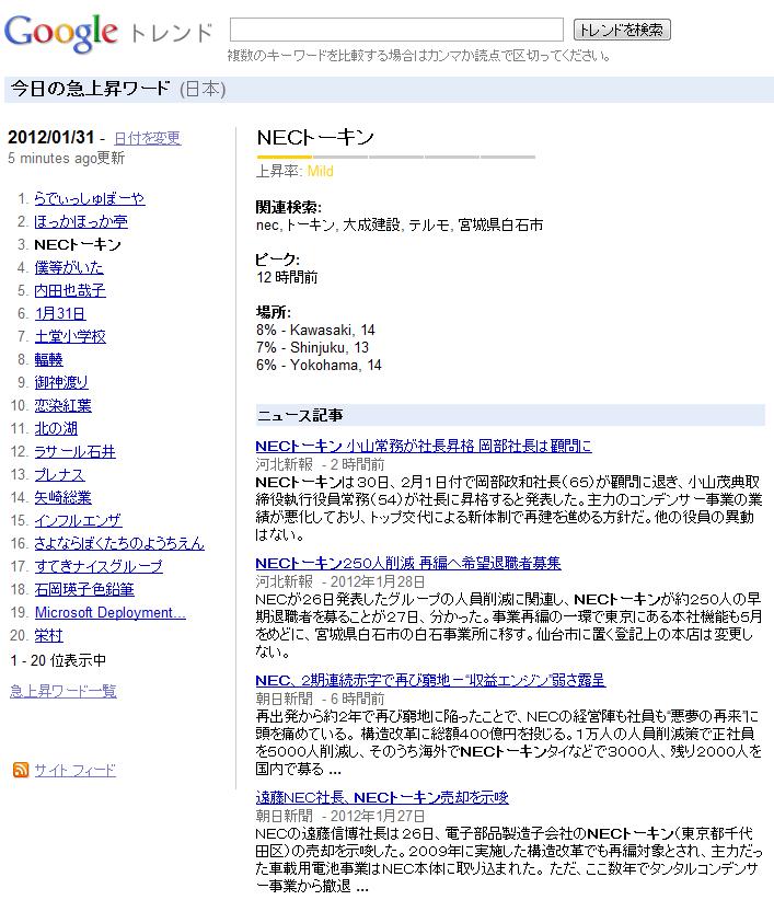 Google トレンド  NECトーキン  2012 01 31