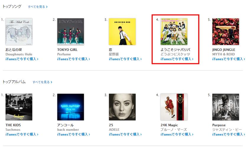 iTunes   iTunesのランキング   Apple(日本)
