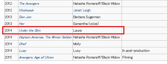 Scarlett Johansson   Wikipedia  the free encyclopedia