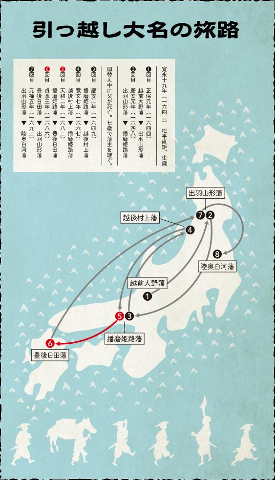 trivia_map