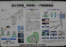 釈迦岳レーダー