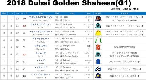 GoldenShaheen2