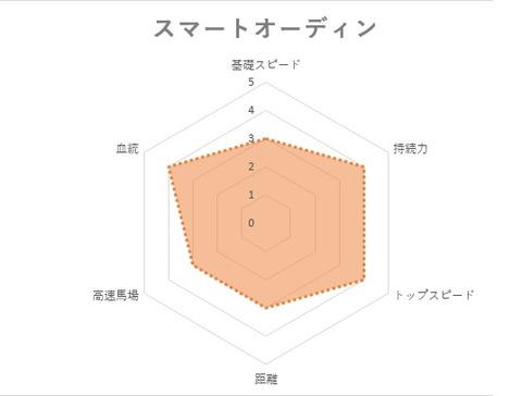 yasuda3