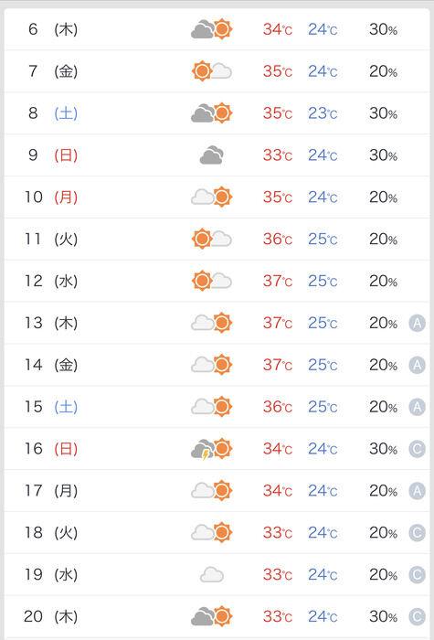 【画像】東京オリンピック中の気温がコチラwwwwwwwwww
