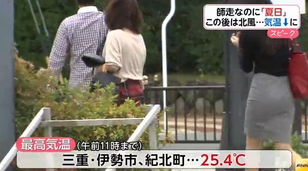 【速報】 三重県、12月なのに25℃超の夏日を記録